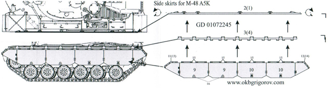 OKB Grigorov - Side skirts for M-48 A5K