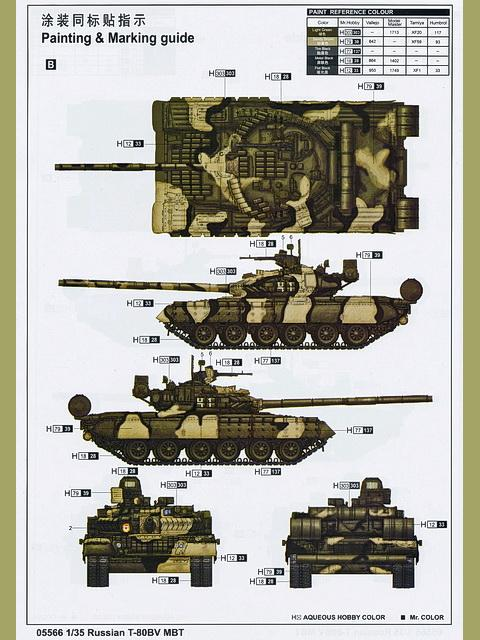 Russian T-80BV MBT, Trumpeter Nr. 05566 - Modellversium Kit-Ecke